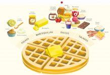 Historia del waffle