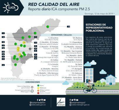 Estaciones calidad del aire mayo 12