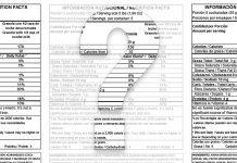 información consumidor - tablas nutricionales