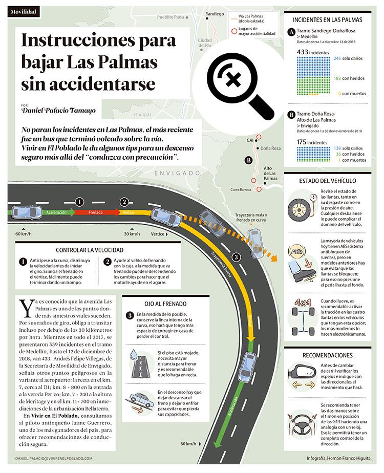 Instrucciones para bajar Las Palmas sin accidentarse